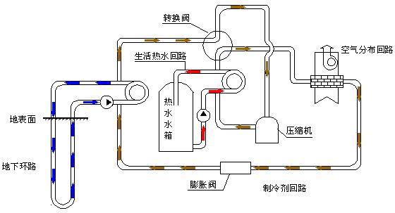 空气能热泵安装原理_空气能热泵供暖安装图_空气能热泵供暖价格