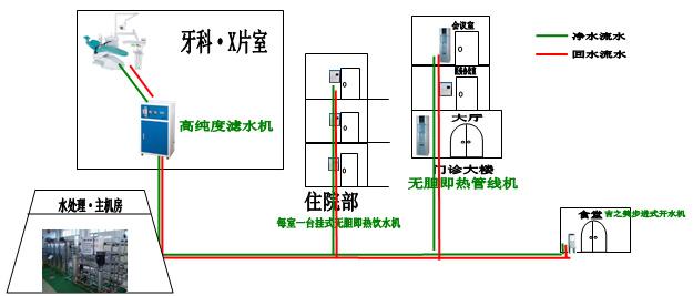 步进式开水器电路图